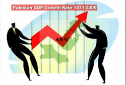 Can Pakistan Grow Faster
